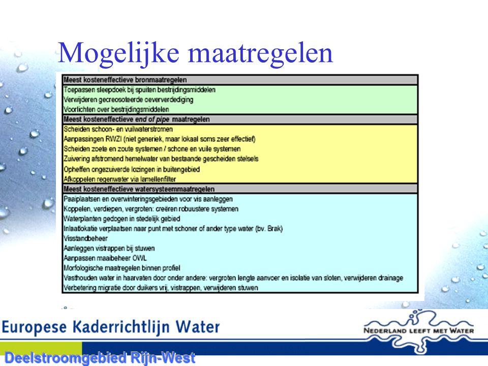 Verwacht doelbereik Beleidsvariant I: Autonome uitvoering: Ecologisch: 5 tot 20% Chemisch: zeer beperkt Grondwater: beperkt BEELD Beleidsvariant II: Fors Ecologisch: 30 tot 60% Chemisch: zeer beperkt Grondwater: 75-100%