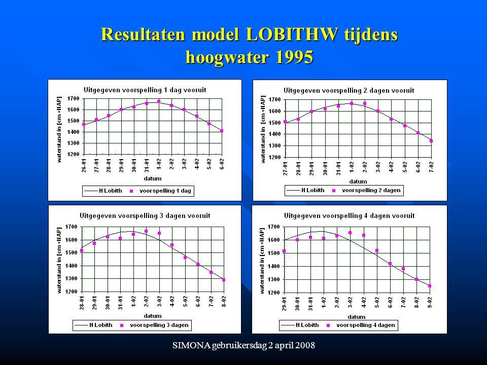 SIMONA gebruikersdag 2 april 2008 Resultaten model LOBITHW tijdens hoogwater 1995