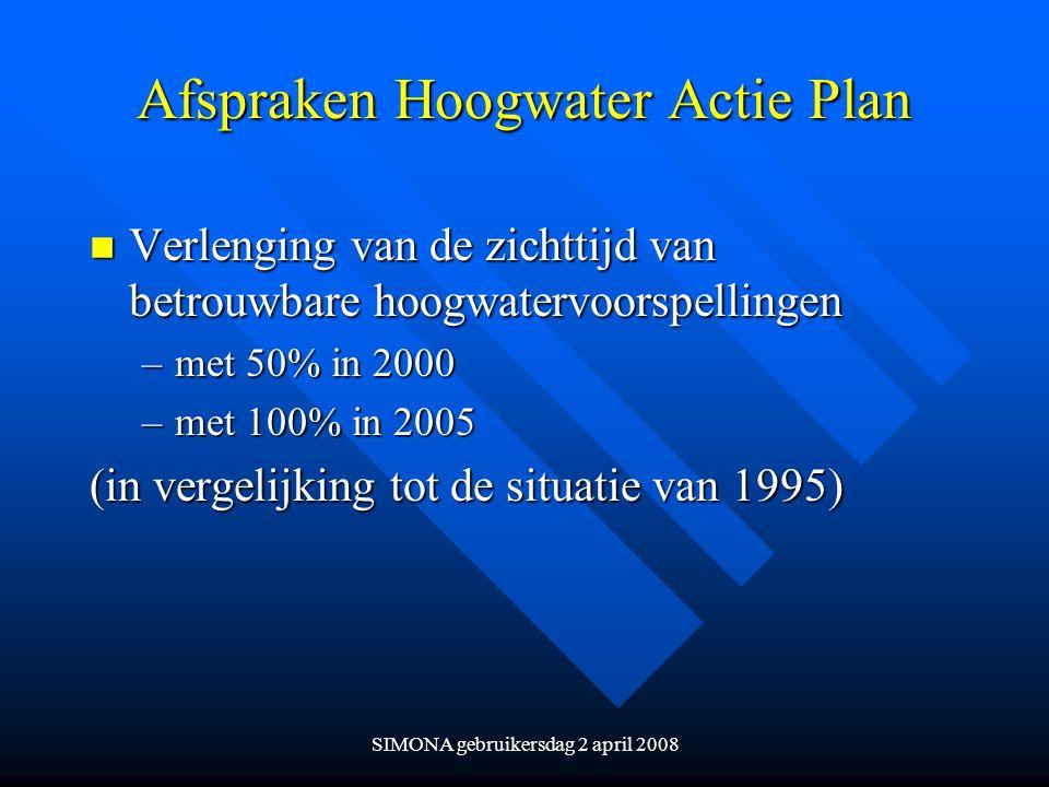 Afspraken Hoogwater Actie Plan n Verlenging van de zichttijd van betrouwbare hoogwatervoorspellingen –met 50% in 2000 –met 100% in 2005 (in vergelijki