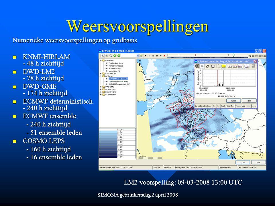 SIMONA gebruikersdag 2 april 2008 Weersvoorspellingen Numerieke weersvoorspellingen op gridbasis n KNMI-HIRLAM - 48 h zichttijd n DWD-LM2 - 78 h zicht
