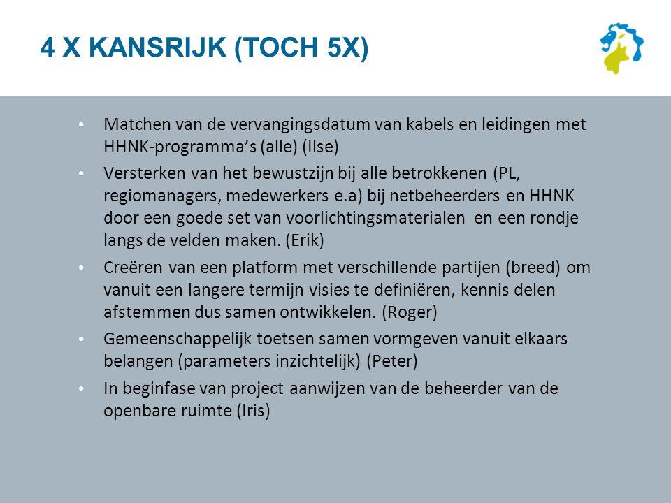 4 X KANSRIJK (TOCH 5X) Matchen van de vervangingsdatum van kabels en leidingen met HHNK-programma's (alle) (Ilse) Versterken van het bewustzijn bij alle betrokkenen (PL, regiomanagers, medewerkers e.a) bij netbeheerders en HHNK door een goede set van voorlichtingsmaterialen en een rondje langs de velden maken.