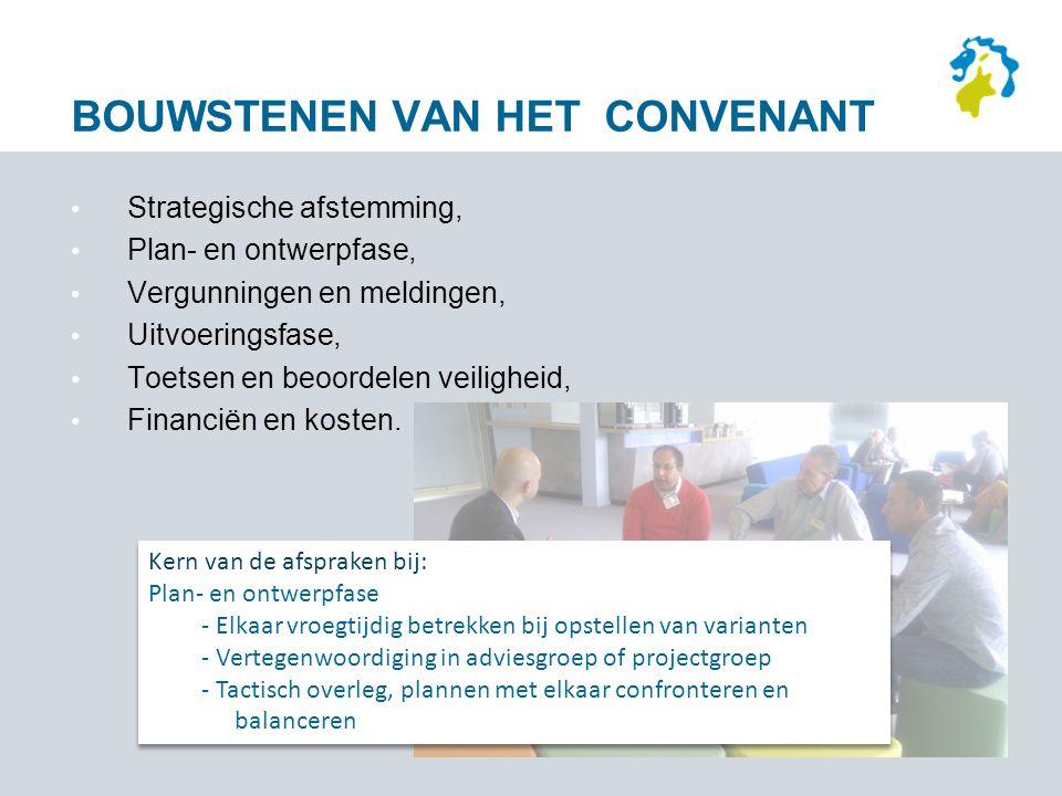 BOUWSTENEN VAN HET CONVENANT Strategische afstemming, Plan- en ontwerpfase, Vergunningen en meldingen, Uitvoeringsfase, Toetsen en beoordelen veiligheid, Financiën en kosten.