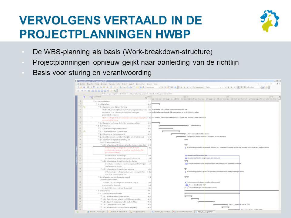 VERVOLGENS VERTAALD IN DE PROJECTPLANNINGEN HWBP De WBS-planning als basis (Work-breakdown-structure) Projectplanningen opnieuw geijkt naar aanleiding van de richtlijn Basis voor sturing en verantwoording