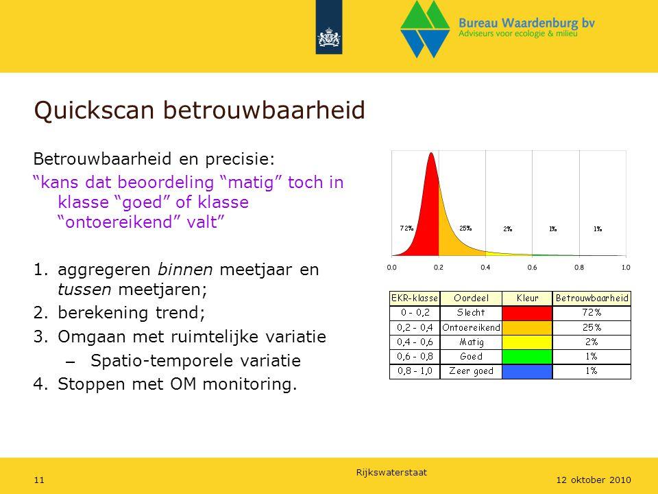 """Rijkswaterstaat 1112 oktober 2010 Quickscan betrouwbaarheid Betrouwbaarheid en precisie: """"kans dat beoordeling """"matig"""" toch in klasse """"goed"""" of klasse"""
