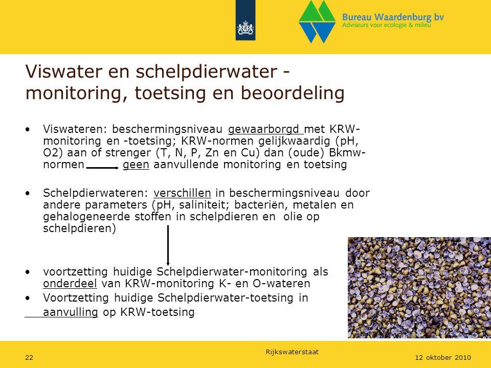 Rijkswaterstaat 2212 oktober 2010 Viswater en schelpdierwater - monitoring, toetsing en beoordeling Viswateren: beschermingsniveau gewaarborgd met KRW