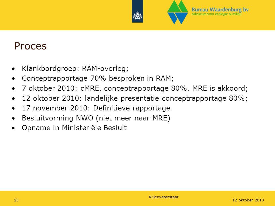Rijkswaterstaat 2312 oktober 2010 Proces Klankbordgroep: RAM-overleg; Conceptrapportage 70% besproken in RAM; 7 oktober 2010: cMRE, conceptrapportage