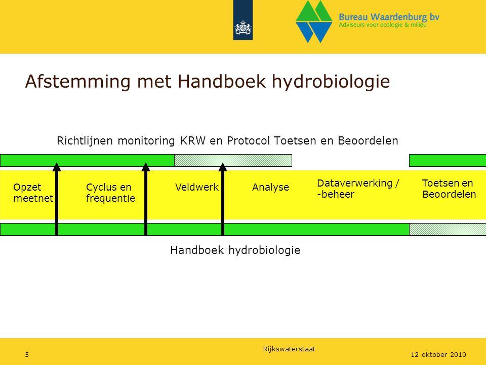 Rijkswaterstaat 512 oktober 2010 Afstemming met Handboek hydrobiologie Opzet meetnet VeldwerkAnalyse Dataverwerking / -beheer Toetsen en Beoordelen Cy
