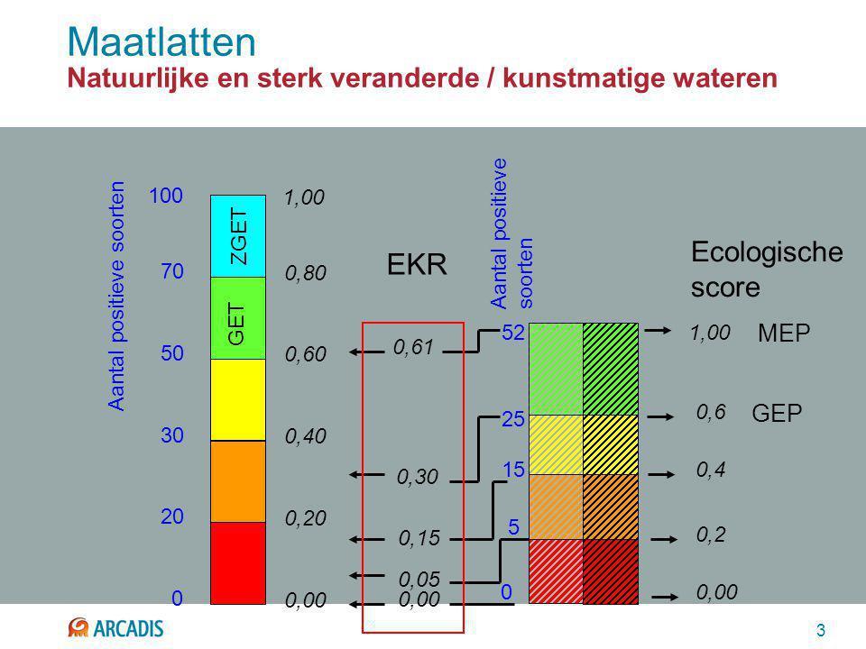 3 Maatlatten Natuurlijke en sterk veranderde / kunstmatige wateren Aantal positieve soorten Ecologische score 1,00 0,80 0,60 0,40 0,20 0,00 5 15 25 52 0 0,05 0,15 0,30 0,61 0,00 0,2 0,4 0,6 1,00 0,00 100 70 50 30 20 0 ZGET GET MEP GEP EKR Aantal positieve soorten