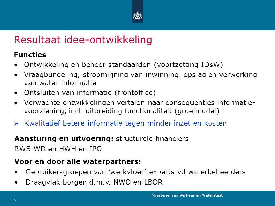Ministerie van Verkeer en Waterstaat 5 Resultaat idee-ontwikkeling Functies Ontwikkeling en beheer standaarden (voortzetting IDsW) Vraagbundeling, str