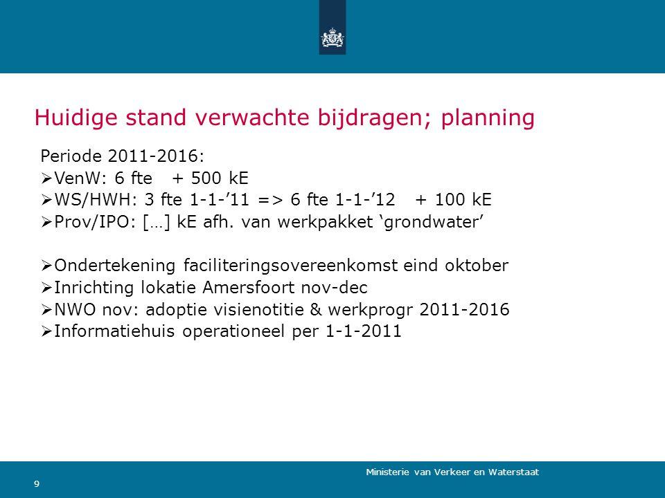 Ministerie van Verkeer en Waterstaat 9 Huidige stand verwachte bijdragen; planning Periode 2011-2016:  VenW: 6 fte + 500 kE  WS/HWH: 3 fte 1-1-'11 =