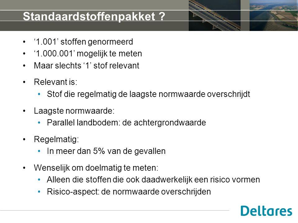Standaardstoffenpakket .