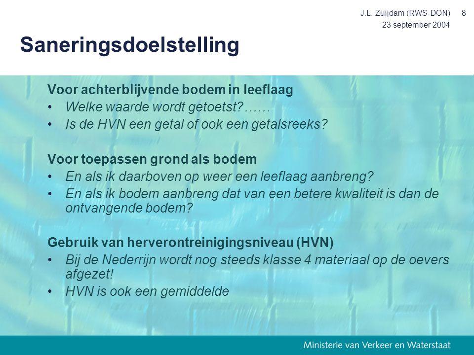 23 september 2004 J.L. Zuijdam (RWS-DON)8 Saneringsdoelstelling Voor achterblijvende bodem in leeflaag Welke waarde wordt getoetst?…… Is de HVN een ge