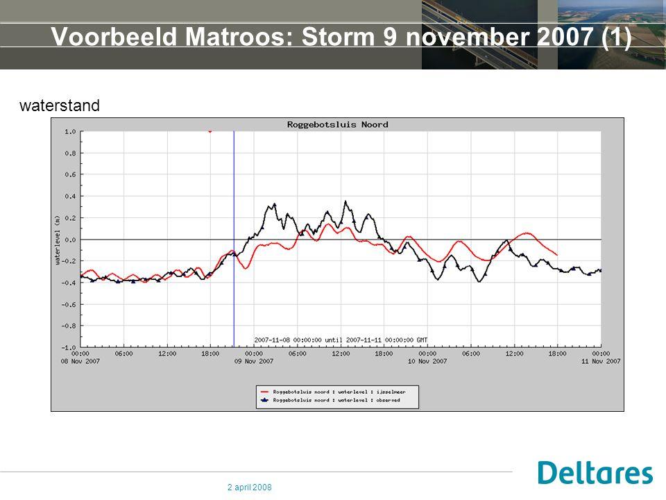 2 april 2008 Voorbeeld Matroos: Storm 9 november 2007 (1) waterstand