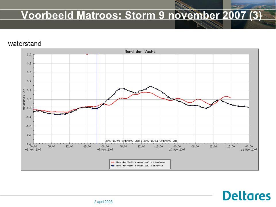 2 april 2008 Voorbeeld Matroos: Storm 9 november 2007 (3) waterstand