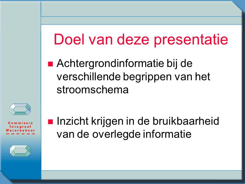 Doel van deze presentatie n n Achtergrondinformatie bij de verschillende begrippen van het stroomschema n n Inzicht krijgen in de bruikbaarheid van de