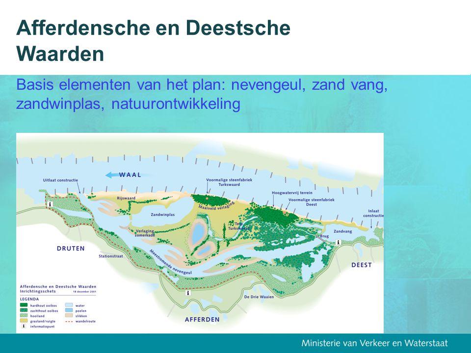 Afferdensche en Deestsche Waarden Basis elementen van het plan: nevengeul, zand vang, zandwinplas, natuurontwikkeling