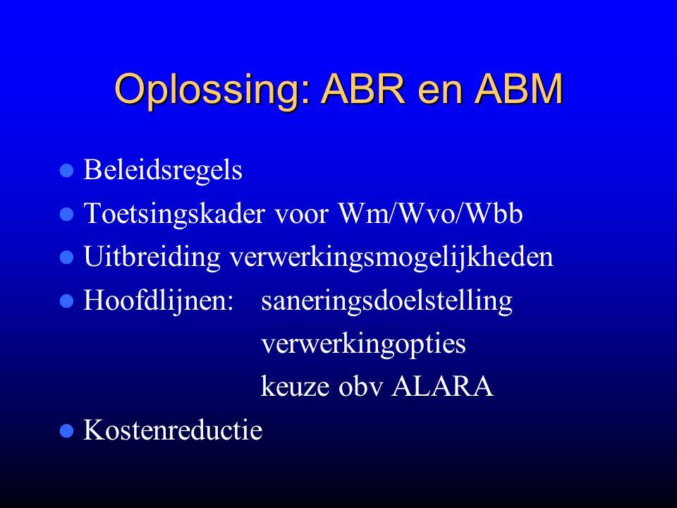 Oplossing: ABR en ABM Beleidsregels Toetsingskader voor Wm/Wvo/Wbb Uitbreiding verwerkingsmogelijkheden Hoofdlijnen:saneringsdoelstelling verwerkingop
