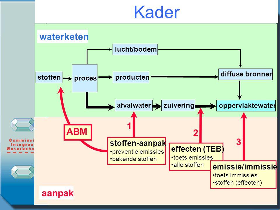 stoffen afvalwater producten oppervlaktewater diffuse bronnen lucht/bodem zuivering waterketen proces aanpak 1 2 3 stoffen-aanpak preventie emissies b