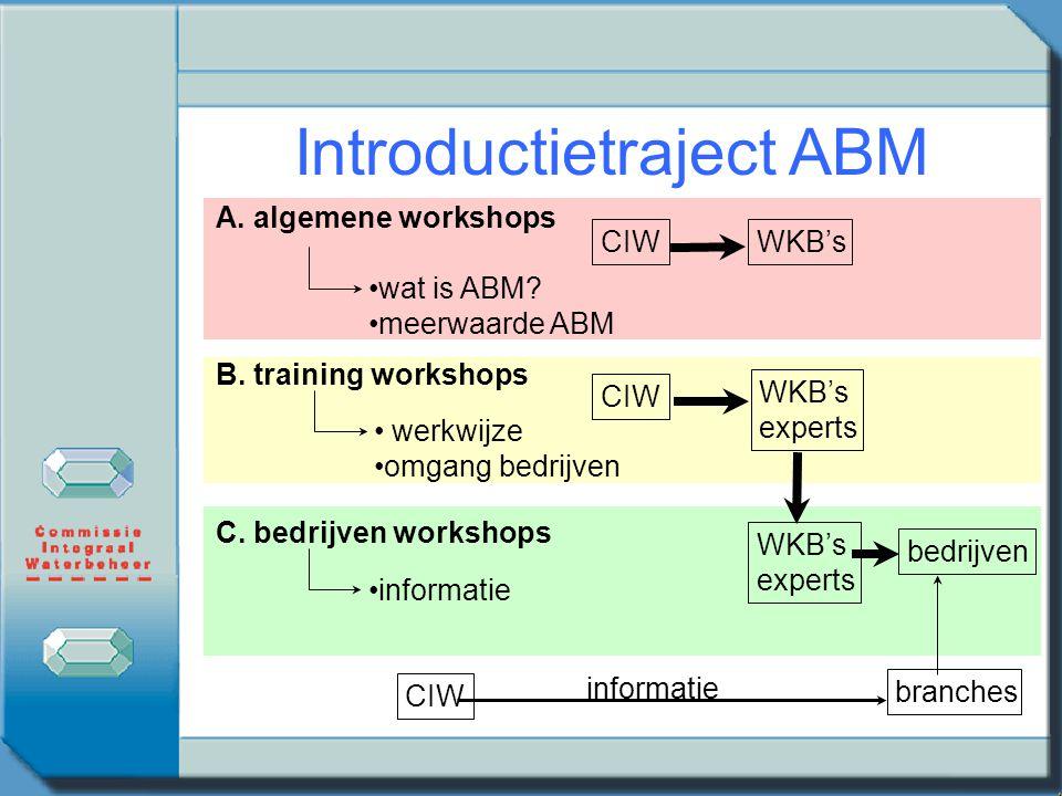 Introductietraject ABM A. algemene workshops WKB'sCIW wat is ABM? meerwaarde ABM B. training workshops WKB's experts CIW werkwijze omgang bedrijven be