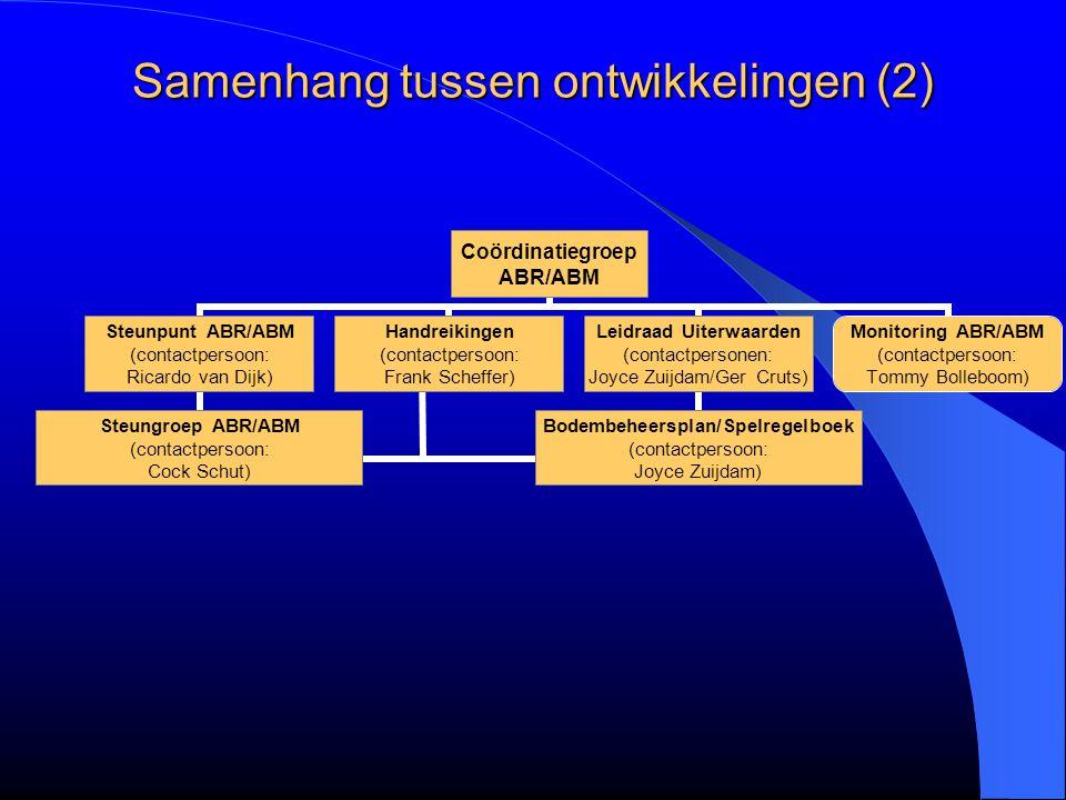 Samenhang tussen ontwikkelingen (2)