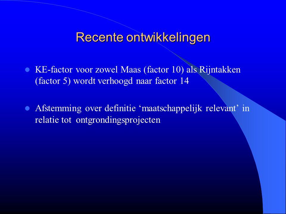 Recente ontwikkelingen KE-factor voor zowel Maas (factor 10) als Rijntakken (factor 5) wordt verhoogd naar factor 14 Afstemming over definitie 'maatsc