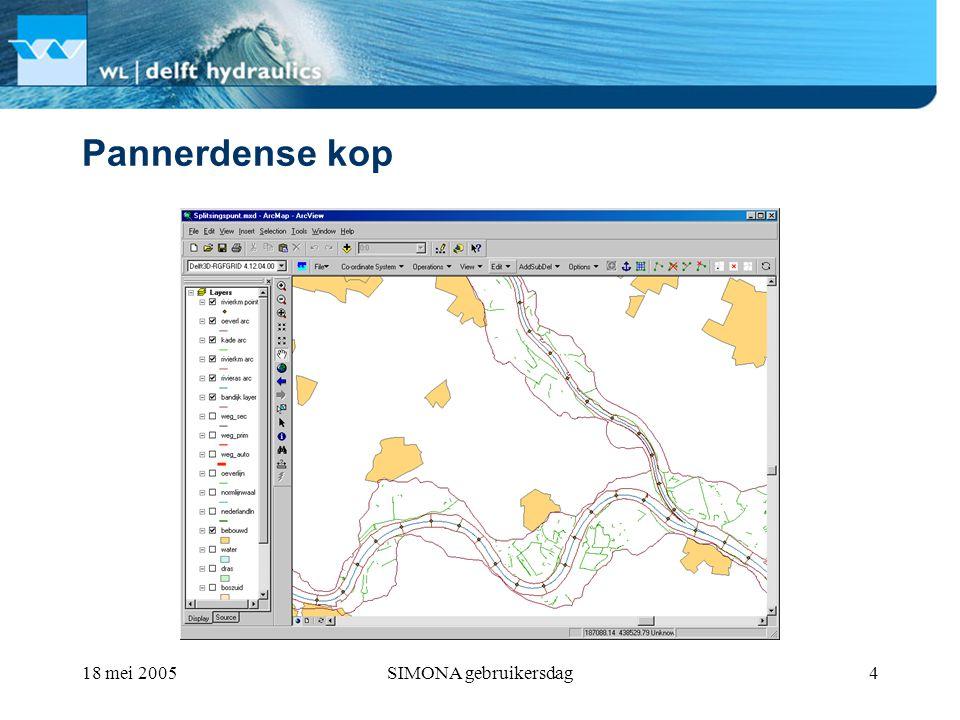 18 mei 2005SIMONA gebruikersdag4 Pannerdense kop