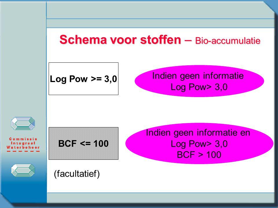 Schema voor stoffen – Bio-accumulatie Log Pow >= 3,0 BCF <= 100 (facultatief) Indien geen informatie en Log Pow> 3,0 BCF > 100 Indien geen informatie