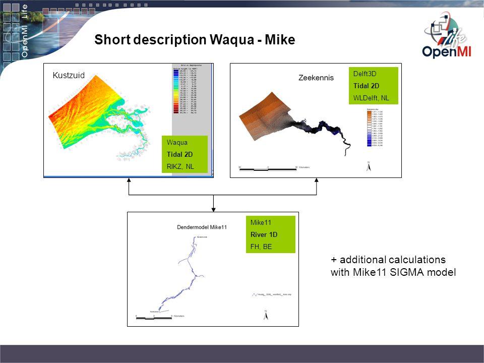 Short description Waqua - Mike Kustzuid Waqua Tidal 2D RIKZ, NL Delft3D Tidal 2D WLDelft, NL Mike11 River 1D FH, BE + additional calculations with Mik