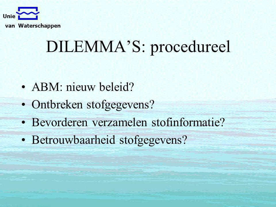 Unie van Waterschappen DILEMMA'S: procedureel ABM: nieuw beleid.