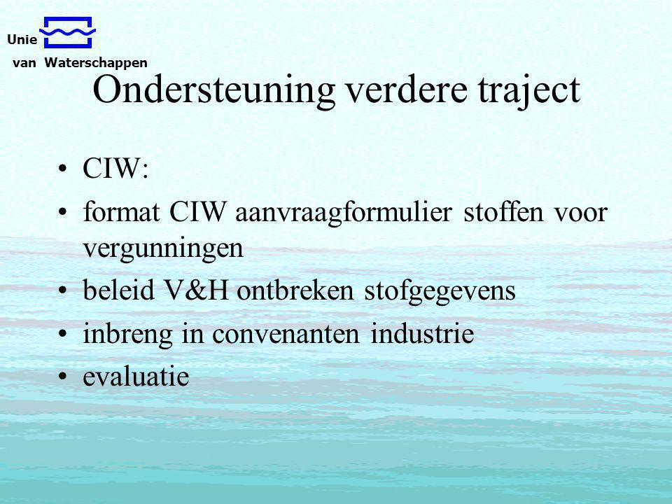 Unie van Waterschappen Ondersteuning verdere traject CIW: format CIW aanvraagformulier stoffen voor vergunningen beleid V&H ontbreken stofgegevens inbreng in convenanten industrie evaluatie