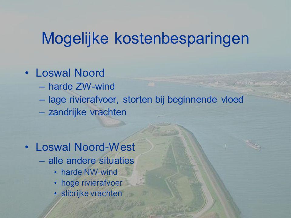 Mogelijke kostenbesparingen Loswal Noord –harde ZW-wind –lage rivierafvoer, storten bij beginnende vloed –zandrijke vrachten Loswal Noord-West –alle andere situaties harde NW-wind hoge rivierafvoer slibrijke vrachten