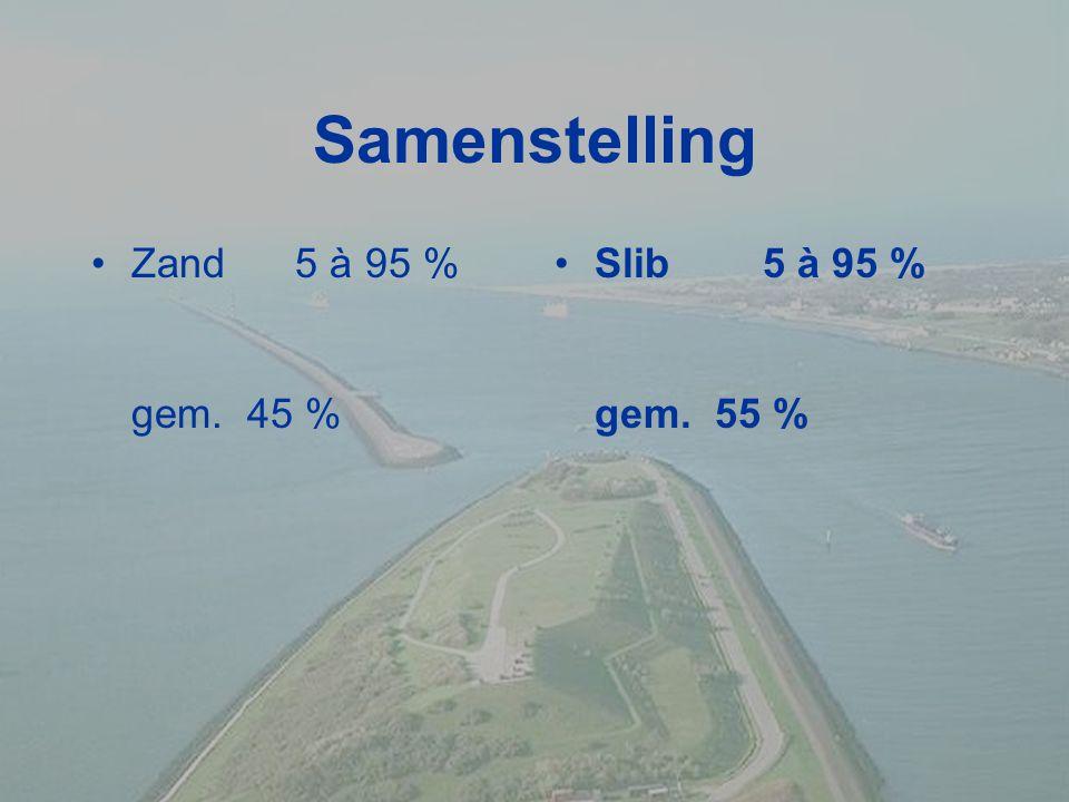Samenstelling Zand 5 à 95 % gem. 45 % Slib 5 à 95 % gem. 55 %