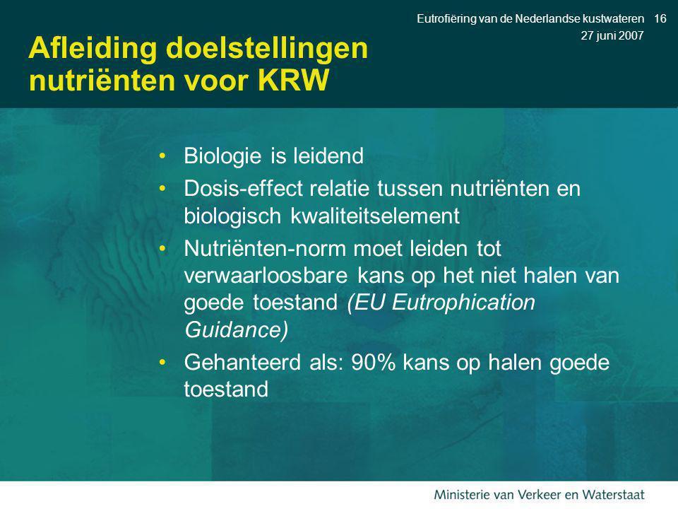 27 juni 2007 Eutrofiëring van de Nederlandse kustwateren16 Afleiding doelstellingen nutriënten voor KRW Biologie is leidend Dosis-effect relatie tusse
