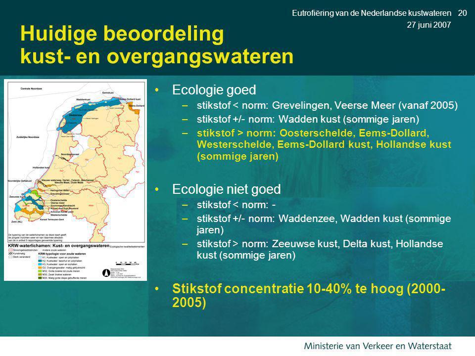27 juni 2007 Eutrofiëring van de Nederlandse kustwateren20 Huidige beoordeling kust- en overgangswateren Ecologie goed –stikstof < norm: Grevelingen,