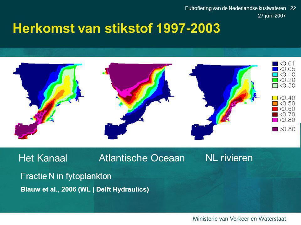 27 juni 2007 Eutrofiëring van de Nederlandse kustwateren22 Herkomst van stikstof 1997-2003 Het Kanaal Atlantische Oceaan NL rivieren Fractie N in fyto