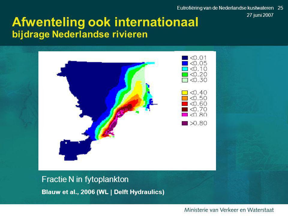 27 juni 2007 Eutrofiëring van de Nederlandse kustwateren25 Afwenteling ook internationaal bijdrage Nederlandse rivieren Fractie N in fytoplankton Blau