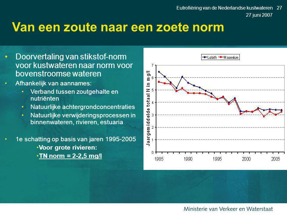 27 juni 2007 Eutrofiëring van de Nederlandse kustwateren27 Doorvertaling van stikstof-norm voor kustwateren naar norm voor bovenstroomse wateren Afhan