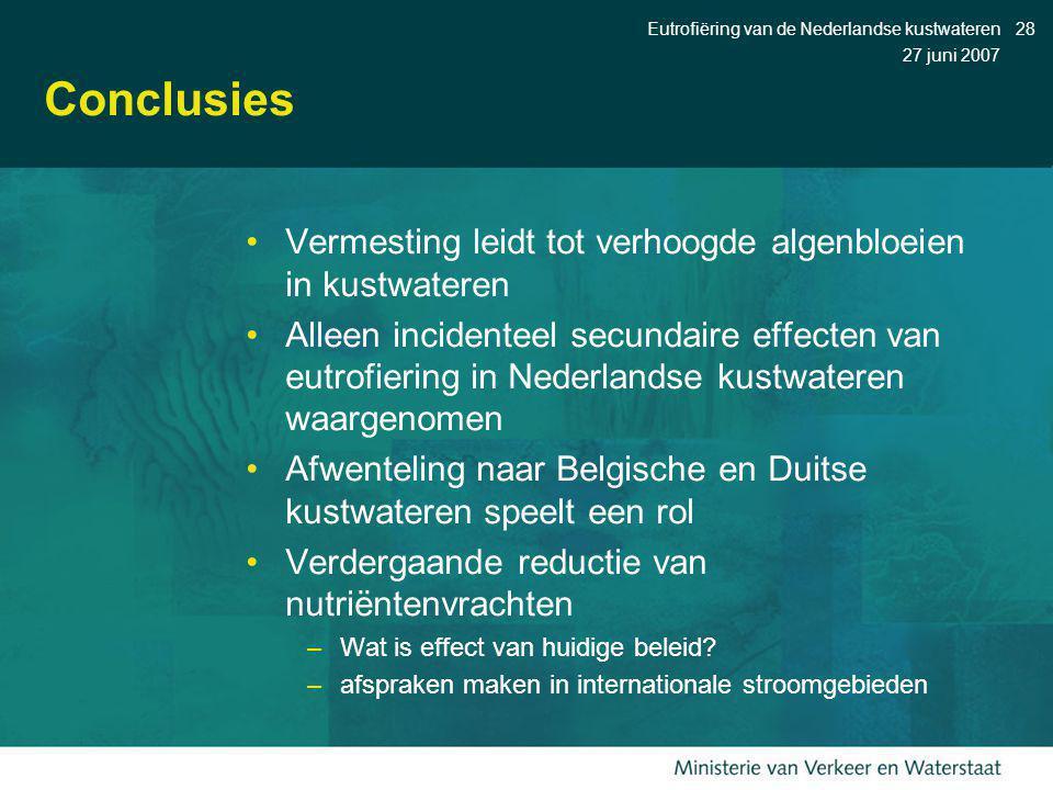 27 juni 2007 Eutrofiëring van de Nederlandse kustwateren28 Conclusies Vermesting leidt tot verhoogde algenbloeien in kustwateren Alleen incidenteel se