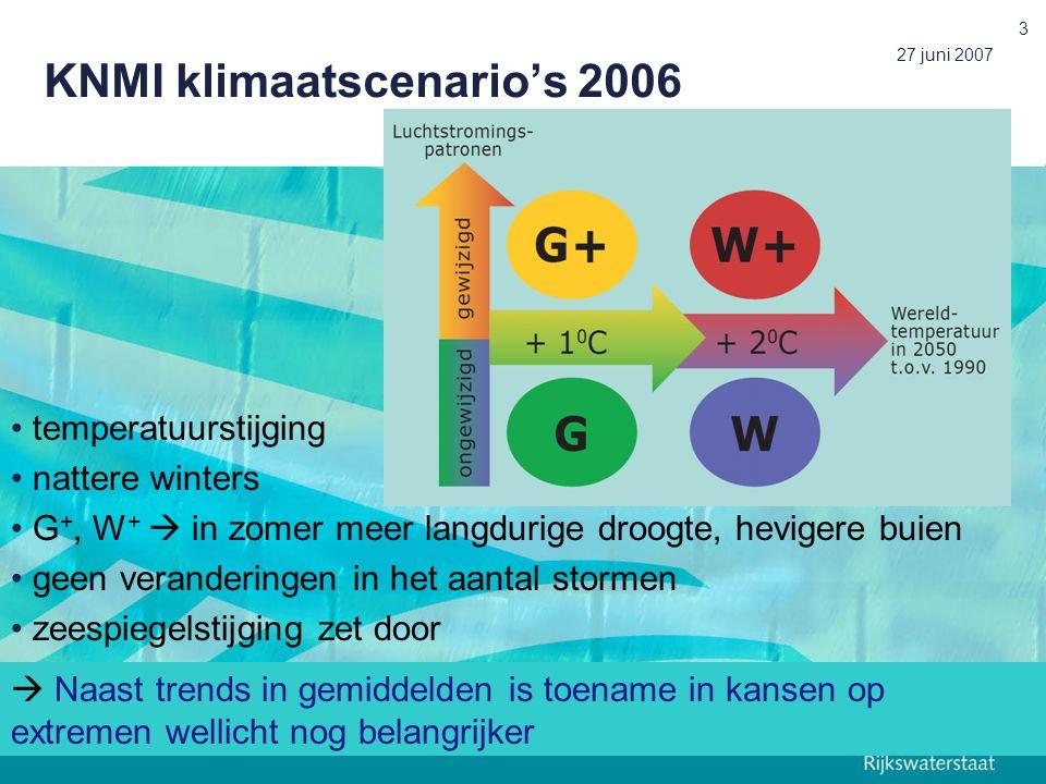 27 juni 2007 3  Naast trends in gemiddelden is toename in kansen op extremen wellicht nog belangrijker temperatuurstijging nattere winters G +, W +  in zomer meer langdurige droogte, hevigere buien geen veranderingen in het aantal stormen zeespiegelstijging zet door KNMI klimaatscenario's 2006