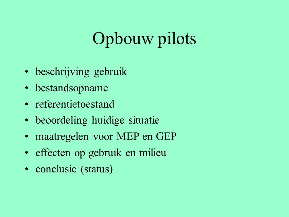 Opbouw pilots beschrijving gebruik bestandsopname referentietoestand beoordeling huidige situatie maatregelen voor MEP en GEP effecten op gebruik en m