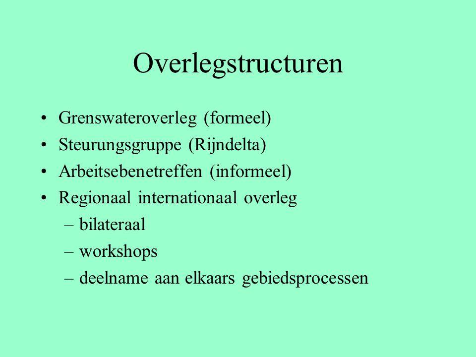 Overlegstructuren Grenswateroverleg (formeel) Steurungsgruppe (Rijndelta) Arbeitsebenetreffen (informeel) Regionaal internationaal overleg –bilateraal