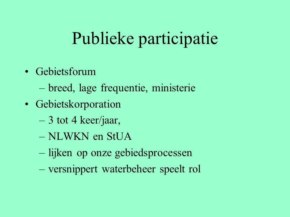 Publieke participatie Gebietsforum –breed, lage frequentie, ministerie Gebietskorporation –3 tot 4 keer/jaar, –NLWKN en StUA –lijken op onze gebiedsprocessen –versnippert waterbeheer speelt rol