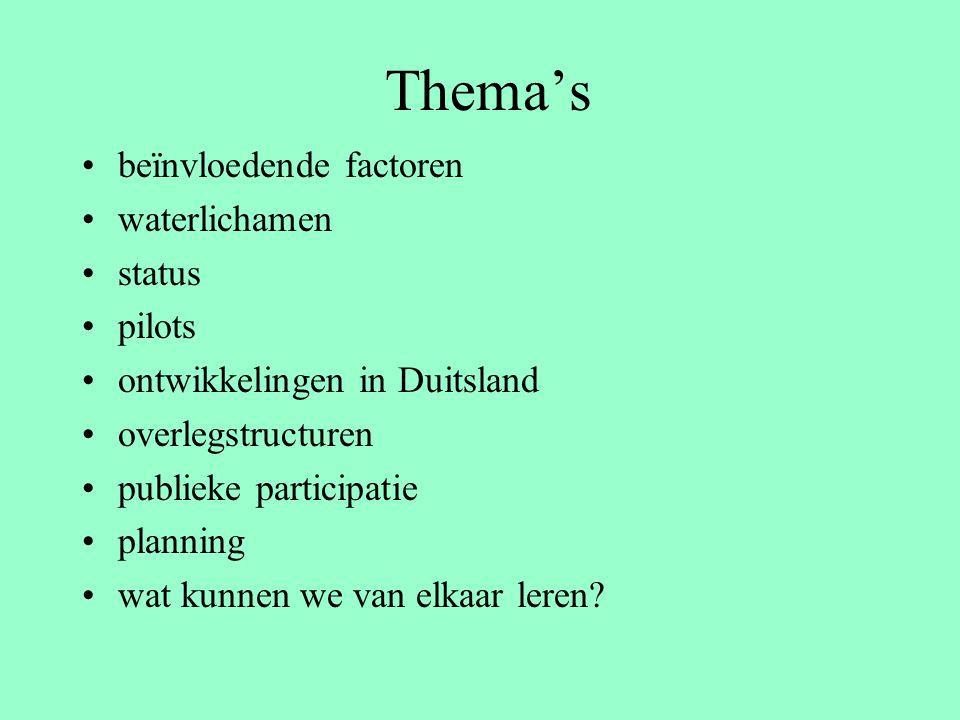 Overlegstructuren Grenswateroverleg (formeel) Steurungsgruppe (Rijndelta) Arbeitsebenetreffen (informeel) Regionaal internationaal overleg –bilateraal –workshops –deelname aan elkaars gebiedsprocessen