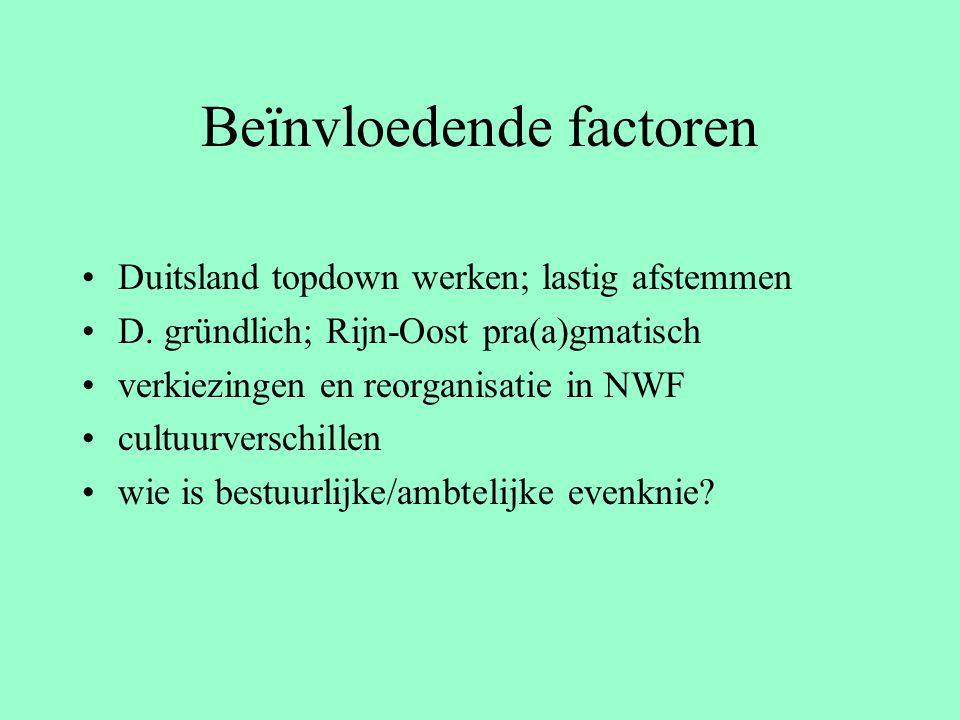 Beïnvloedende factoren Duitsland topdown werken; lastig afstemmen D. gründlich; Rijn-Oost pra(a)gmatisch verkiezingen en reorganisatie in NWF cultuurv