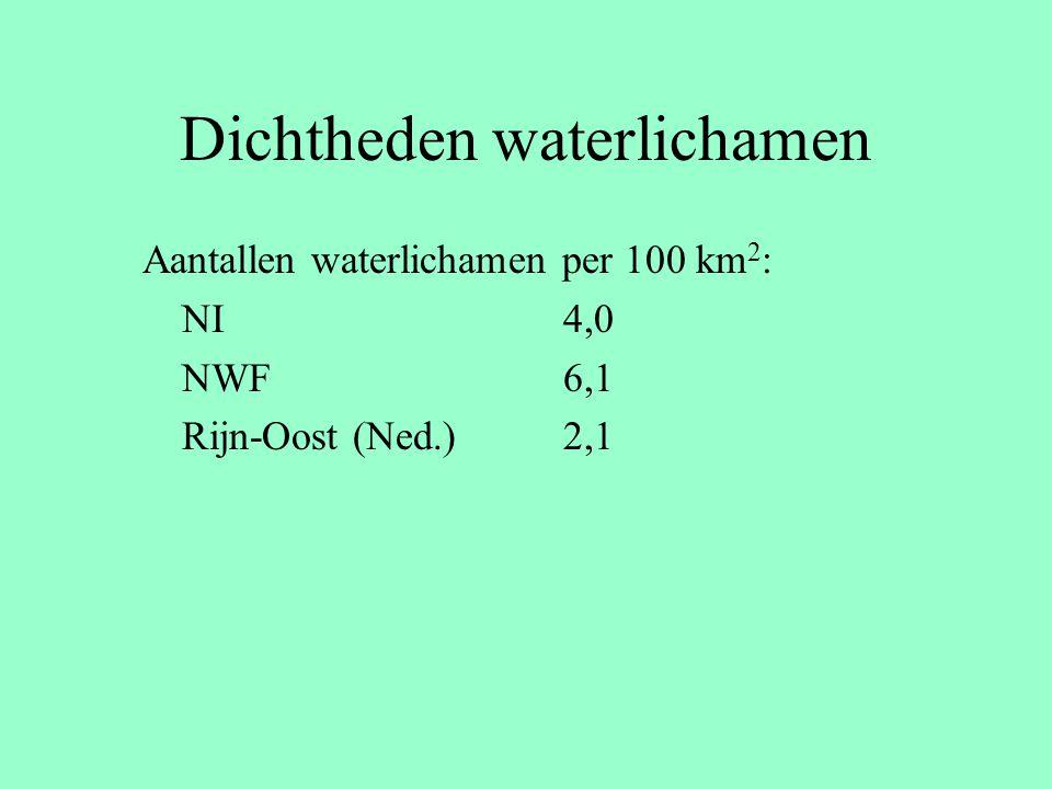 Dichtheden waterlichamen Aantallen waterlichamen per 100 km 2 : NI4,0 NWF6,1 Rijn-Oost (Ned.)2,1