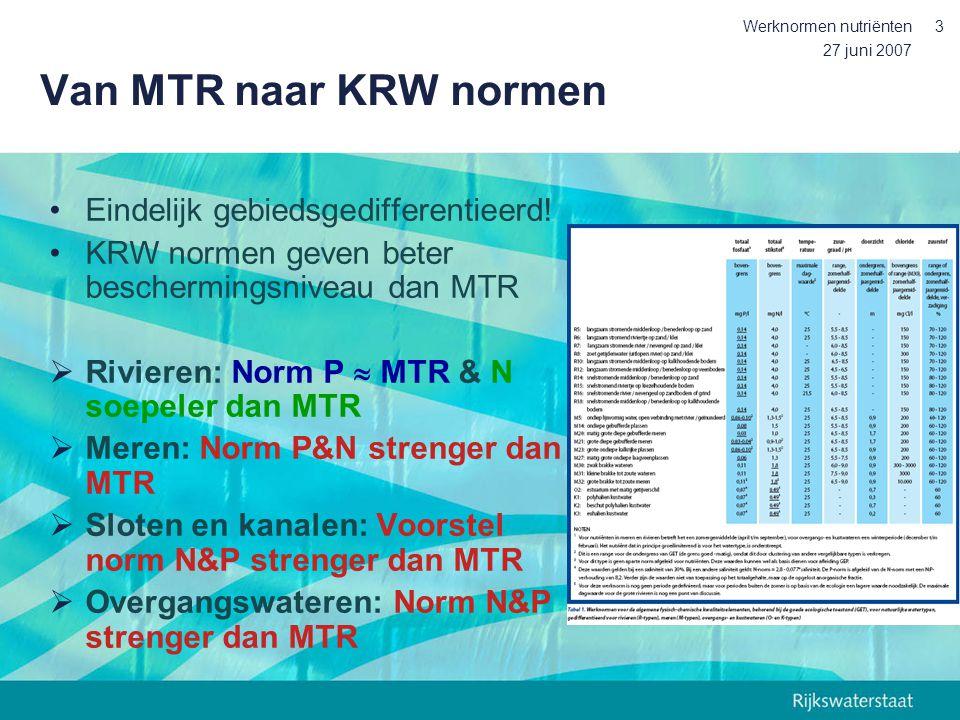 27 juni 2007 Werknormen nutriënten3 Van MTR naar KRW normen Eindelijk gebiedsgedifferentieerd! KRW normen geven beter beschermingsniveau dan MTR  Riv