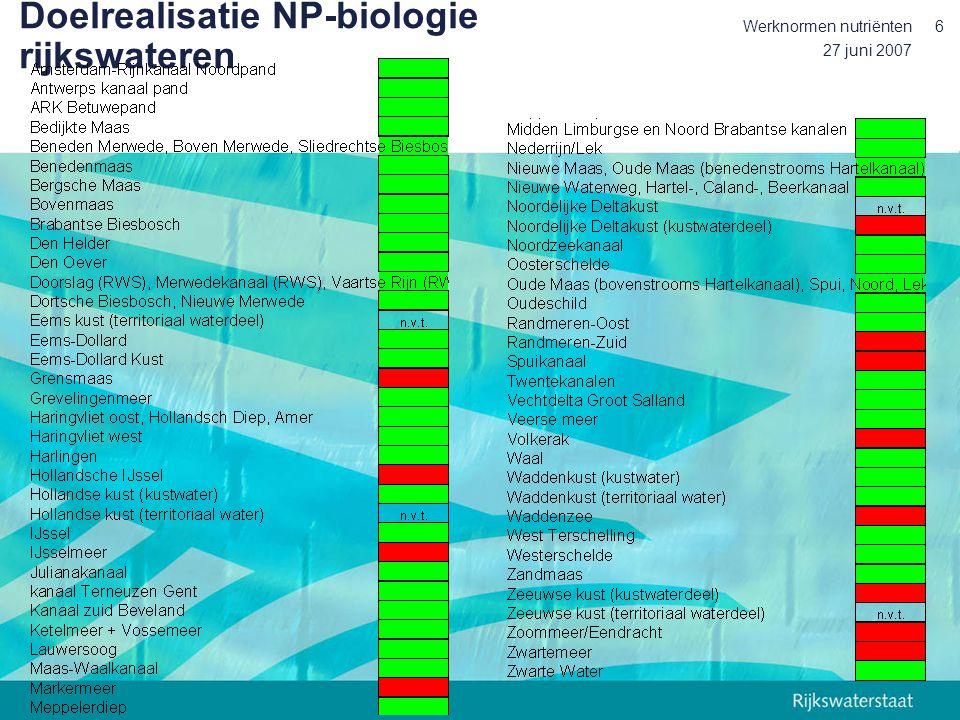 27 juni 2007 Werknormen nutriënten6 Doelrealisatie NP-biologie rijkswateren
