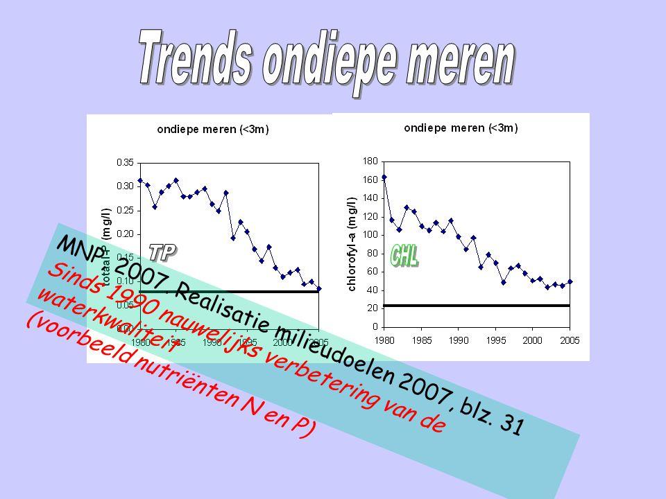 MNP, 2007.Realisatie milieudoelen 2007, blz.