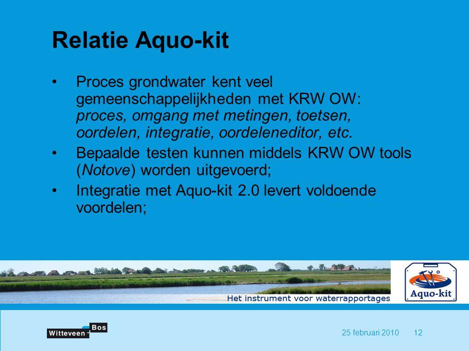 1225 februari 2010 Relatie Aquo-kit Proces grondwater kent veel gemeenschappelijkheden met KRW OW: proces, omgang met metingen, toetsen, oordelen, integratie, oordeleneditor, etc.