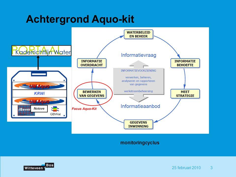 325 februari 2010 Achtergrond Aquo-kit Notove UM Aquo KRWi UM Aquo monitoringcyclus